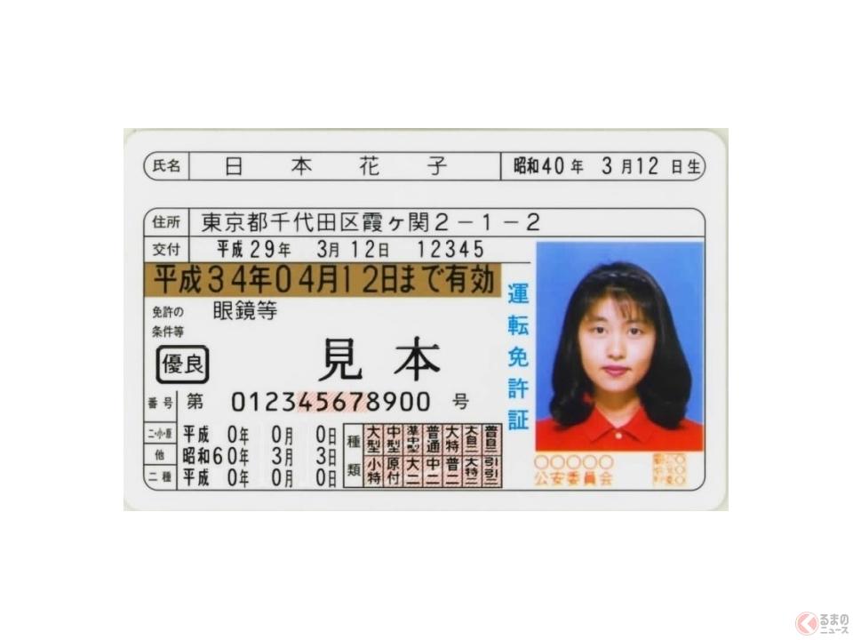 東京都自動車免許更新