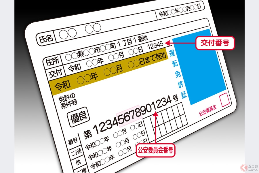 免許証番号 都道府県