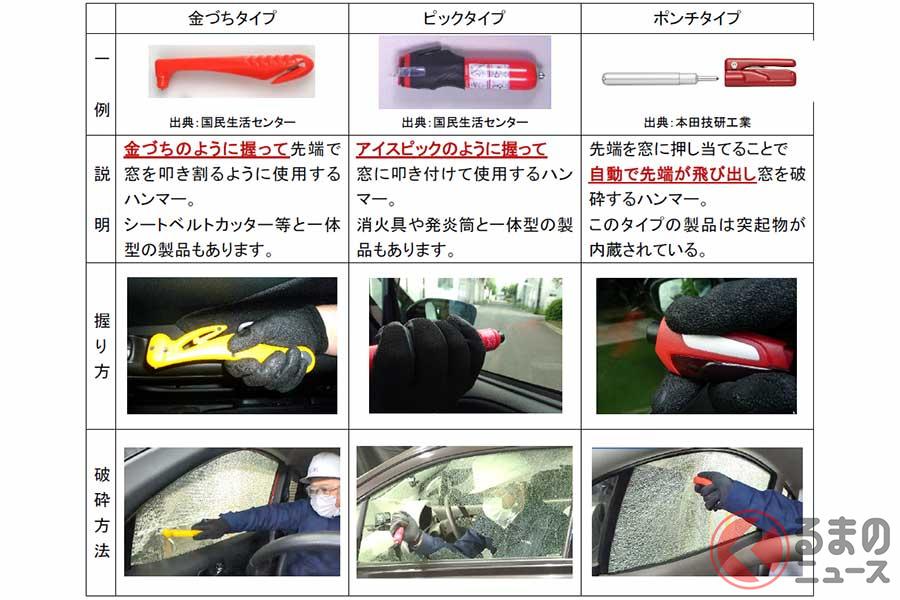 脱出用ハンマーの種類(画像:国土交通省)