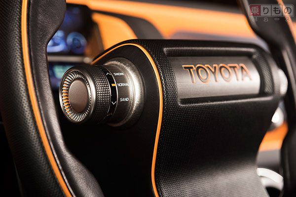 画像:トヨタ
