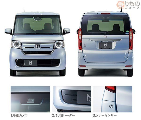 Honda SENSING(画像:ホンダ)。